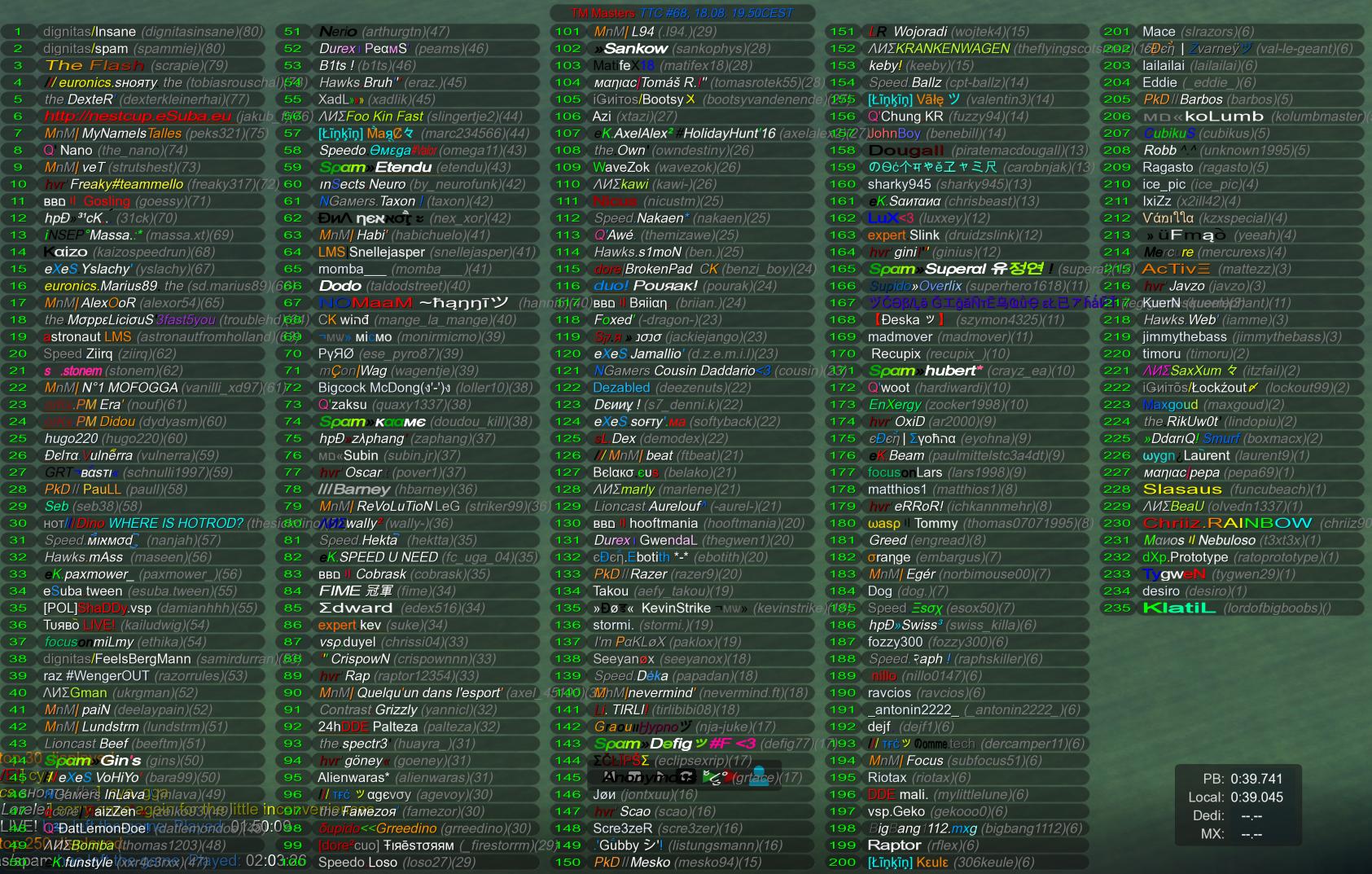 top 200 tc 68